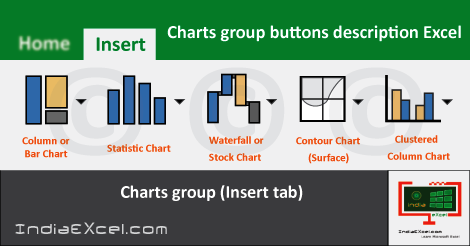 Charts group buttons tools Microsoft Excel