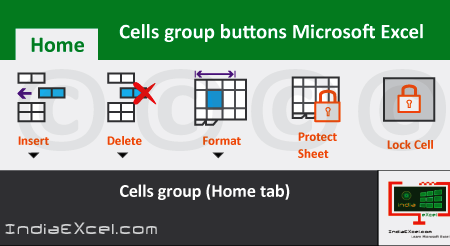 Cells group tools description Home tab MS Excel 2016