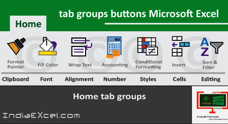 Clipboard, Font, Alignment, Number, Styles, Cells, Editing groups Microsoft Excel
