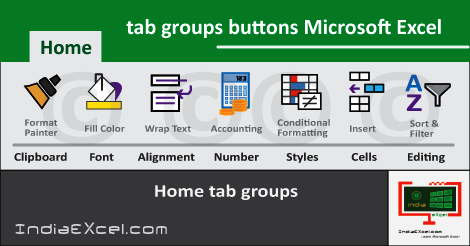 Home tab groups | Clipboard group Excel | Font group Excel | Alignment group Excel | Number group in MS Excel | Styles group Excel | Cells group Excel