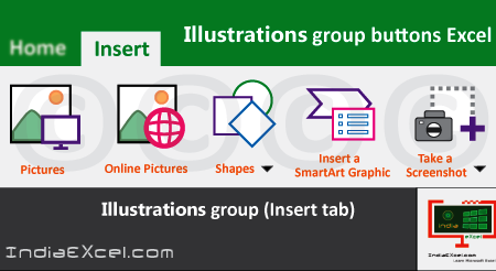 Illustrations group buttons of Insert Tab Excel 2016