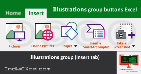 Illustrations group tools Microsoft Excel