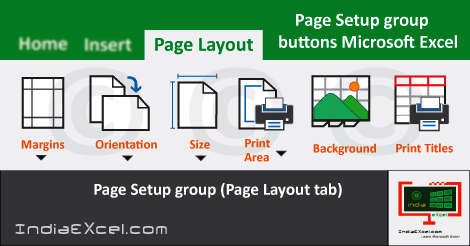 Page Setup group of Page Layout Microsoft Excel