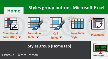 Styles group buttons Home tab Microsoft Excel 2016