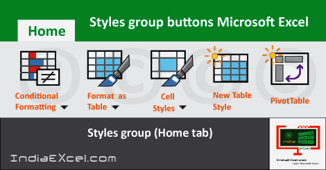 styles group in excel | cell styles in excel 2010 | excel cell styles disappear | total cell style in excel | style group excel mac | styles group excel