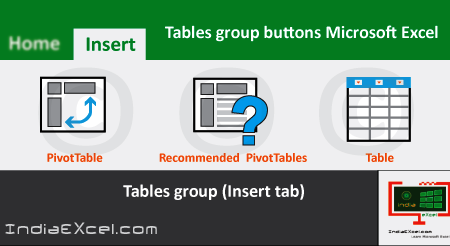 Tables group buttons Insert Tab ribbon Microsoft Excel