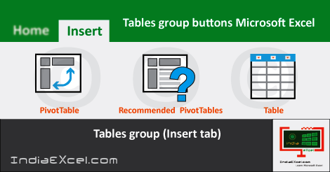 Tables group tools commands Microsoft Excel