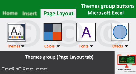 Themes group tools Page Layout Tab ribbon MS Excel 2016