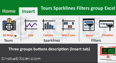 Tours Sparklines Filters groups of Insert Tab Excel 2016