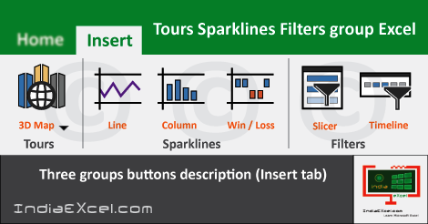 Tours Sparklines Filters groups of Insert Tab Microsoft Excel