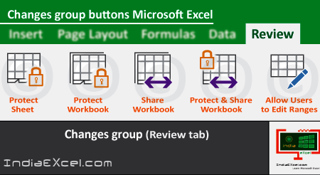Changes group commands of Review tab Microsoft Excel 2016