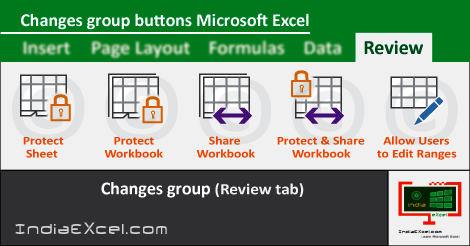 Changes group tools of Review tab MS Excel