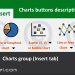 Charts buttons description Charts group Microsoft Excel 2016