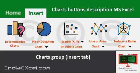 Charts buttons description Microsoft Excel