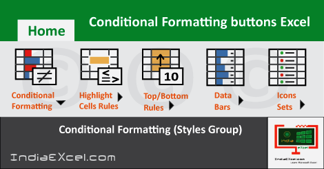Conditional Formatting commands Styles group Microsoft Excel