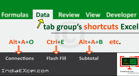 Data tab group's buttons shortcuts Microsoft Excel 2016