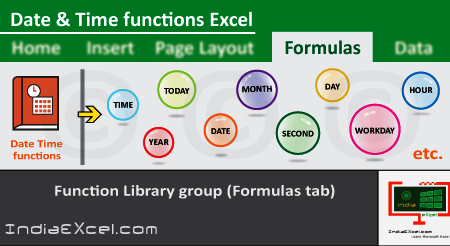 Date Time button functions of Function Library group Excel 2016