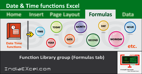 Date Time button functions of Formulas tab Microsoft Excel