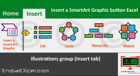 Insert SmartArt Graphic button categories overview Excel
