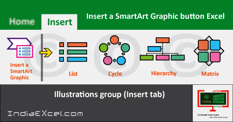 Insert SmartArt Graphic button categories Microsoft Excel