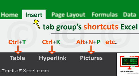 Insert tab group's shortcuts in Microsoft Excel 2016
