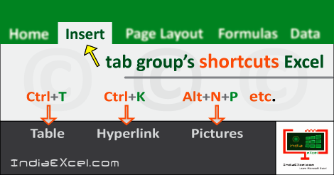 Insert tab group's shortcuts MS Excel 2016