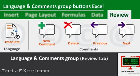 Language group Comments group buttons Review tab Excel
