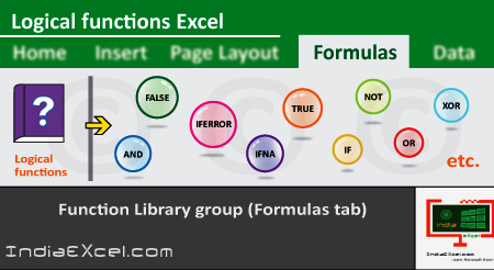 Logical button functions of Function Library group Microsoft Excel