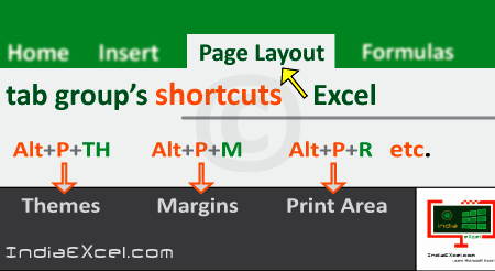 Page Layout tab group's shortcuts MS Excel 2016