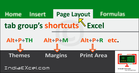 Page Layout tab group's shortcuts Microsoft Excel