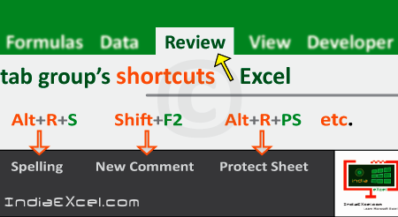 Review tab groups buttons shortcuts Microsoft Excel 2016