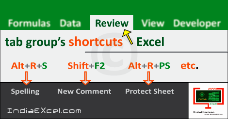 Review tab groups buttons shortcuts MS Excel 2016