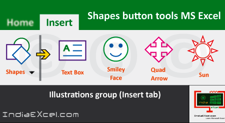 Shapes button description of Illustrations group MS Excel