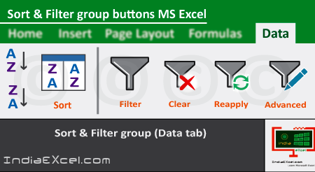 Sort & Filter group buttons of Data tab Microsoft Excel