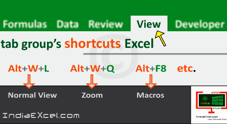 View tab groups buttons shortcuts MS Excel 2016