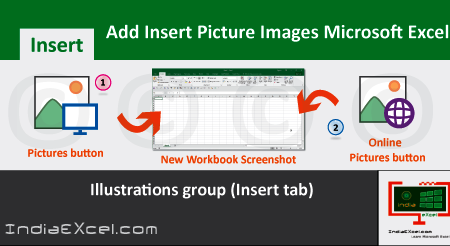Add Pictures Insert Images in worksheet Microsoft Excel