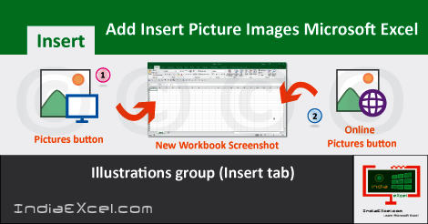 Add Pictures Insert Images into worksheet MS Excel