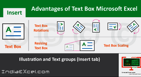 Advantages of Text Box over Cell content in Excel 2016