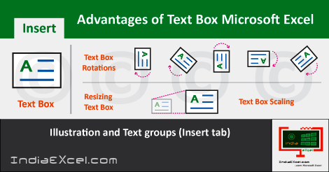 Benefits Text Box Shapes MS Excel 2016