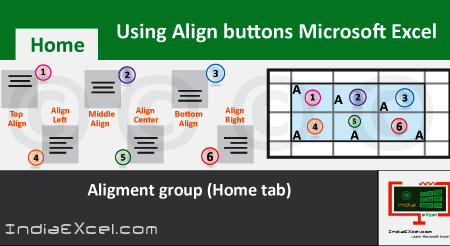 Align buttons of Alignment group Home tab Excel 2016