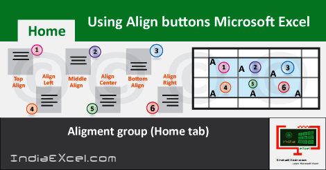 Align buttons Home tab MS Excel
