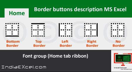 Border buttons description Font group of Home tab Excel