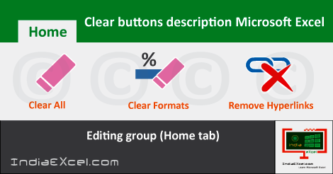 Clear buttons description Alignment group Home tab MS Excel 2016