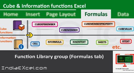 Cube Information button functions of Function Library group Excel