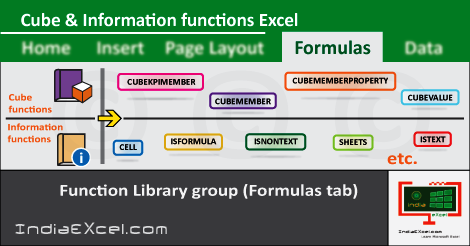 Cube Information button functions Formulas tab Microsoft Excel