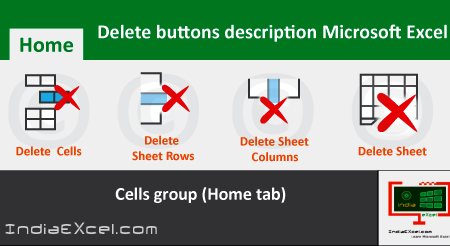Delete buttons description of Cells group Microsoft Excel
