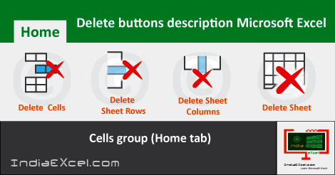 Delete buttons Cells group Home tab MS Excel