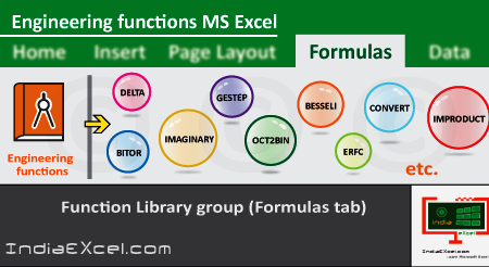 Engineering button functions of Function Library group MS Excel 2016