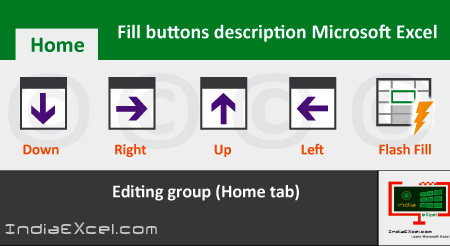 Fill buttons description of Editing group MS Excel 2016