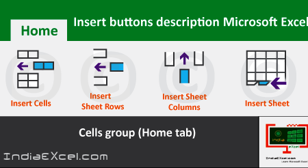Insert buttons description of Cells group MS Excel